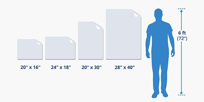 Wall Decals Sizes