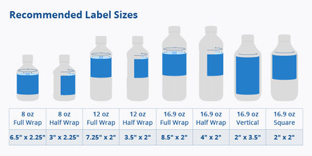 Print Water Bottle Labels Premium Quality Labels Printrunner
